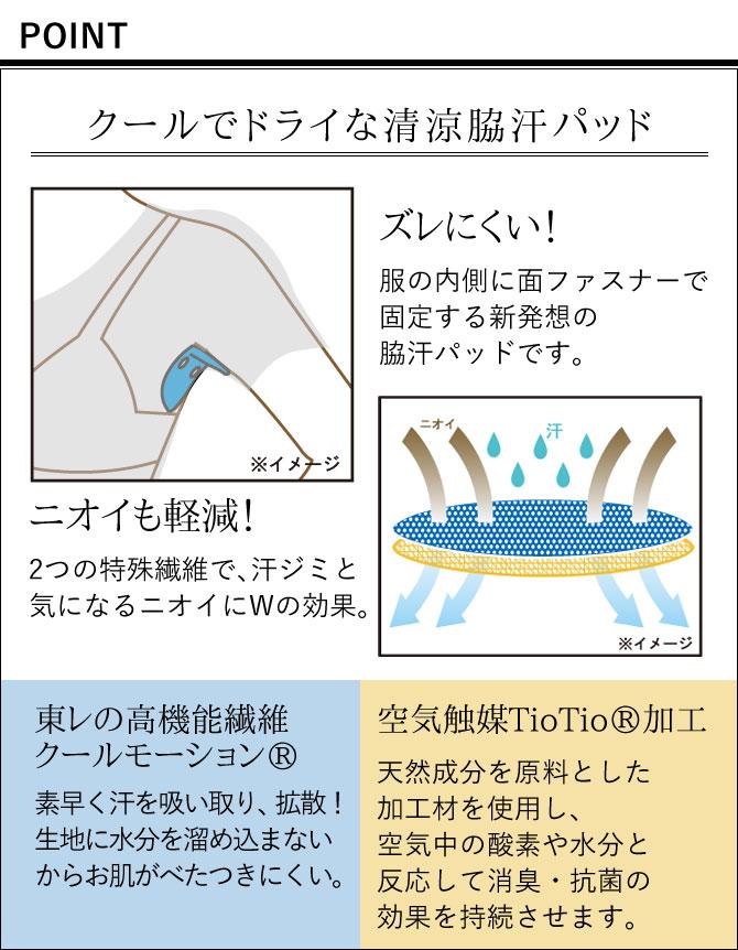 汗染み防止 汗取りパッド クールでドライな清涼脇汗パッド 男女兼用