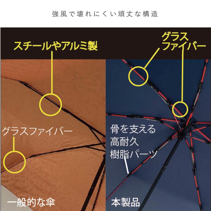 折りたたみ傘 傘 メンズ 丈夫 高強度折りたたみ傘 ストレングスミニ mabu